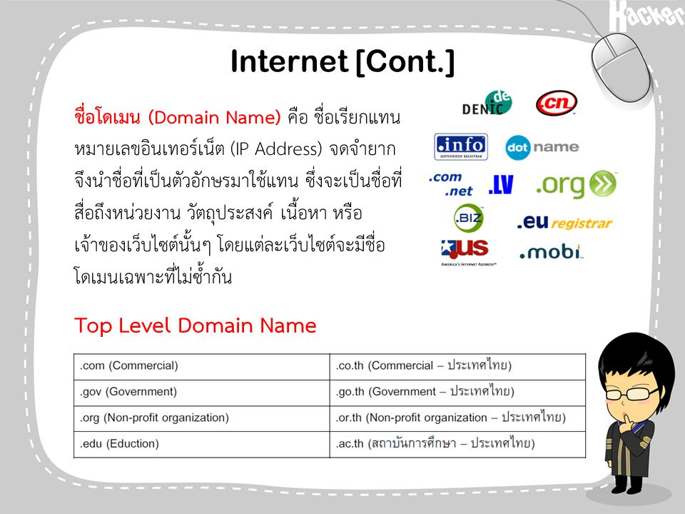 Internet [Cont.] Top Level Domain Name